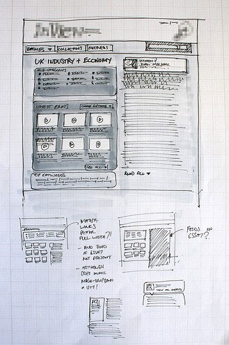 Sketch-in-web-design-Category-page-layout