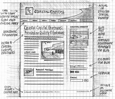 Sketch-in-web-design-Coastal-Capital-Partners-Wireframe-Sketch