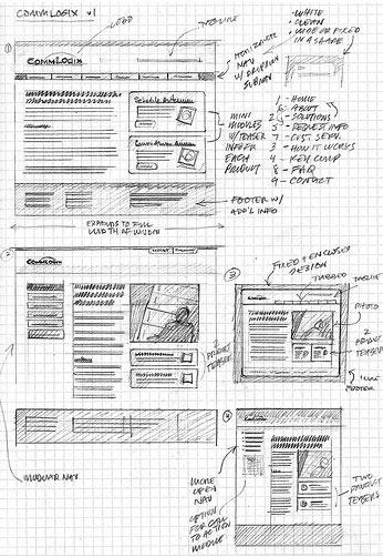 Sketch-in-web-design-CommLogix-Wireframe-Sketch