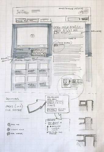 Sketch-in-web-design-Video-detail-initial-sketches