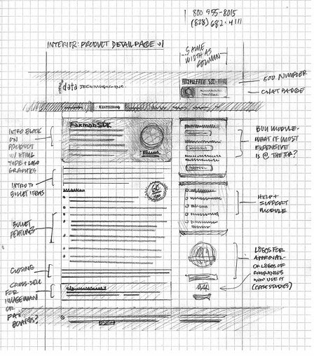 Sketch-in-web-designData-Techniques-Product-Wireframe-v1