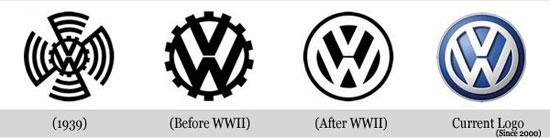 20个世界顶级公司 Logo 演变过程