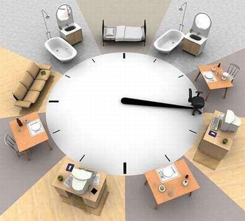创意时间管理图
