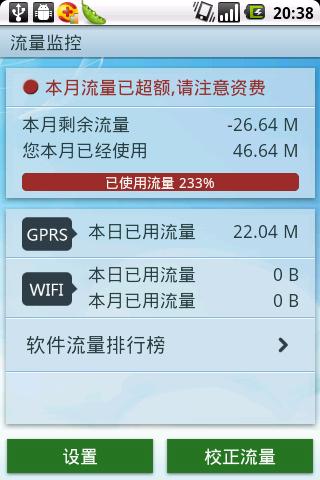 Android手机流量暴增,罪魁祸首UC还是微博?