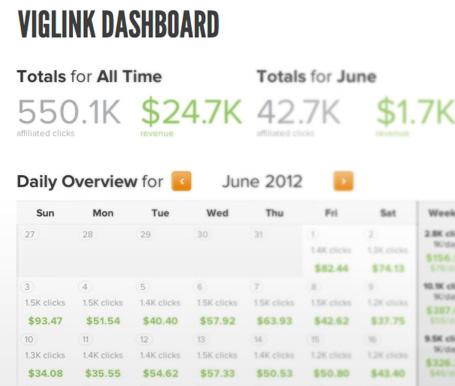 网站赚钱新模式 - 网站链接自动转换为佣金链接 VigLink