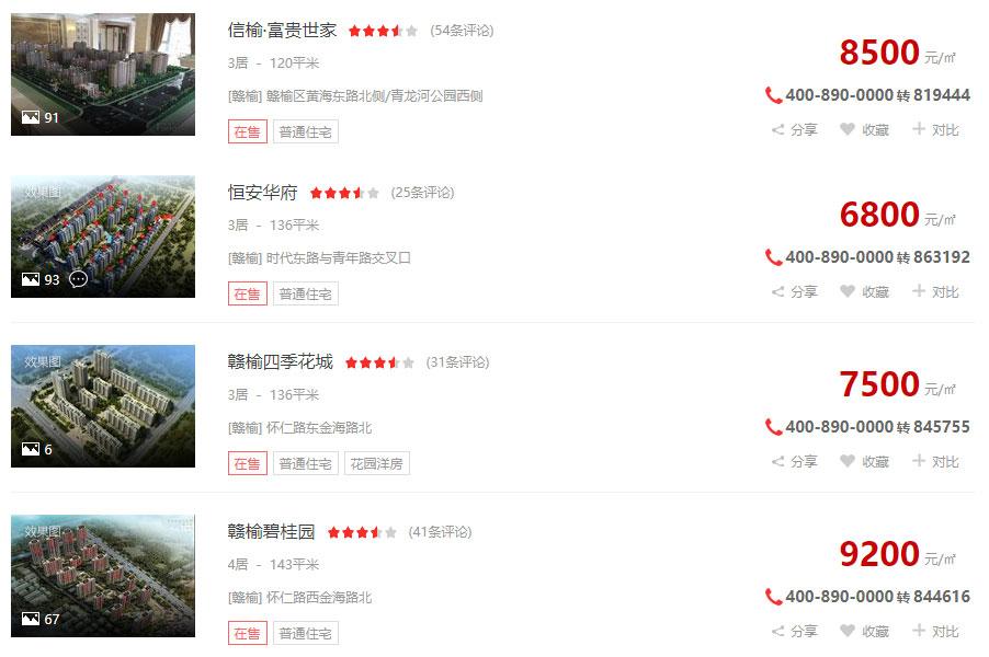 苏北县城干于房价10000元 还有上涨的空间吗?